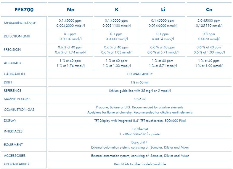 FP8500 process szövegbe.png